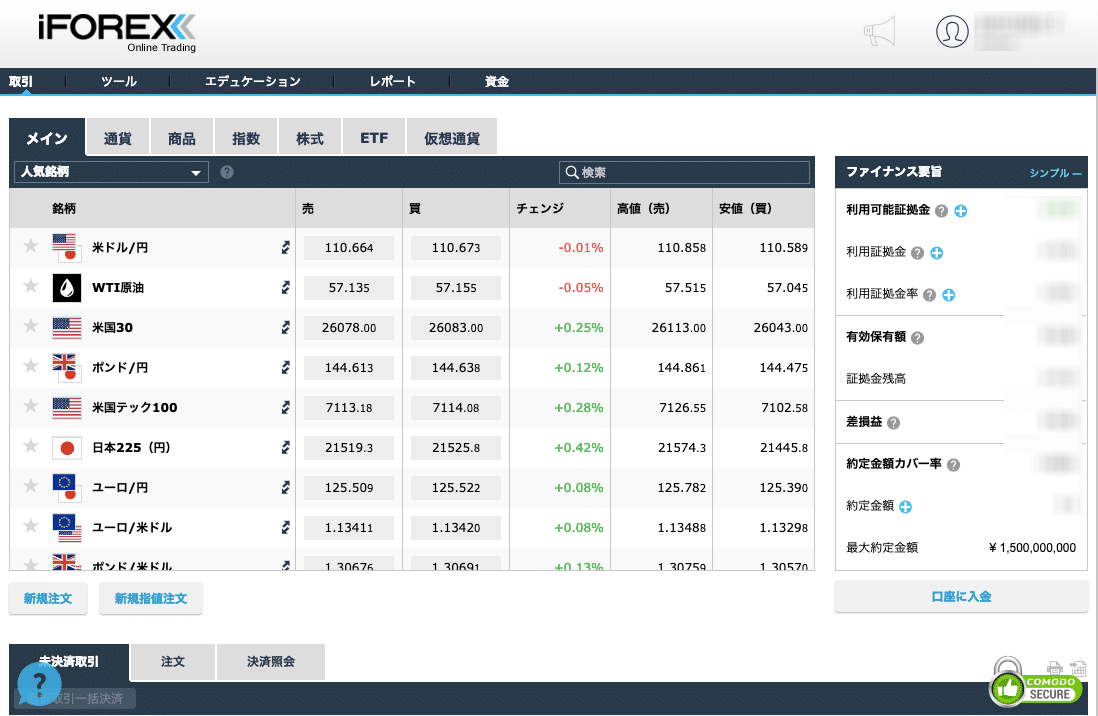 「FXnet View」