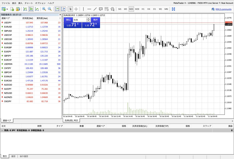 MT4 Web Trader メイン画面